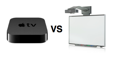 Why AppleTV & iPad beats Interactive Whiteboard….every time. | Ryan Orilio