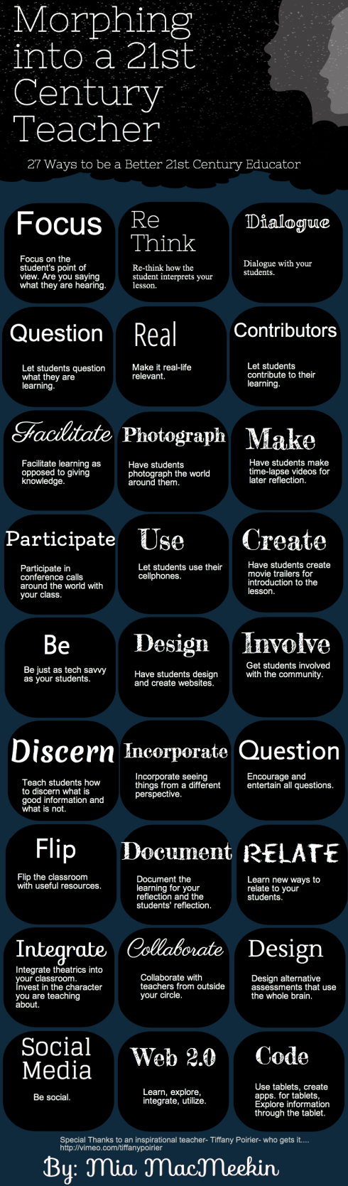 Think You're a 21st Century Educator?